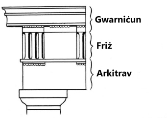 Arkitrav. JPEG